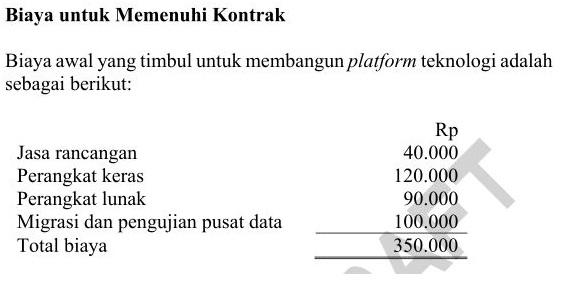 Contoh Jurnal Ilmiah Laporan Keuangan